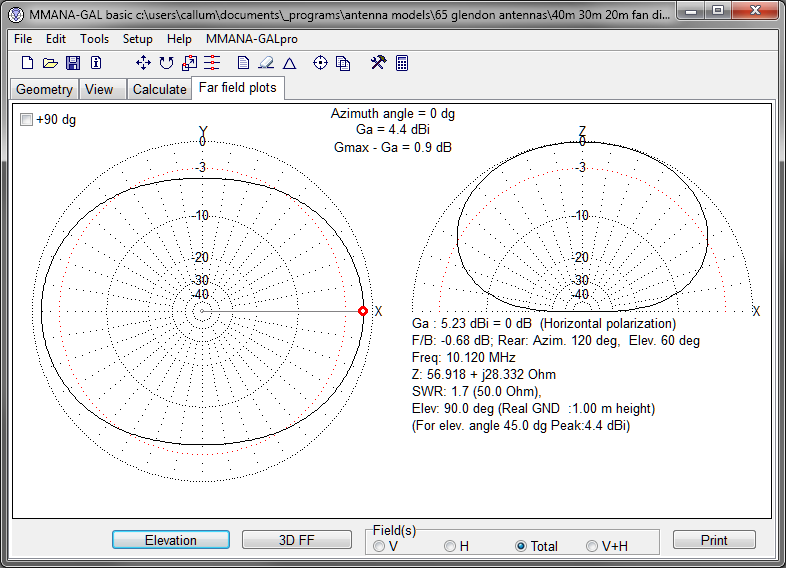 Fan Dipole 30m Far Field Plot