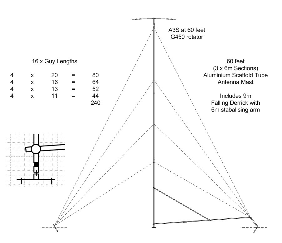 How to build a tilt-over 60 foot antenna mast from scaffolding poles