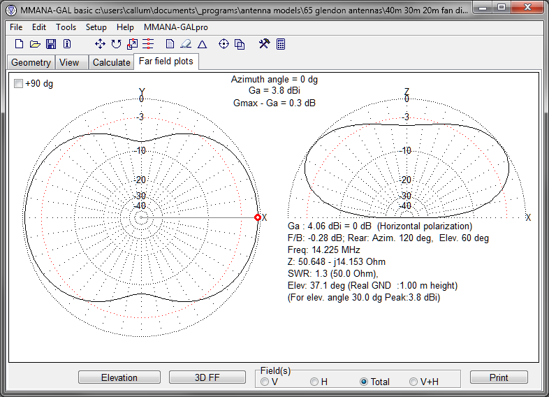 Fan Dipole 20m Far Field Plot