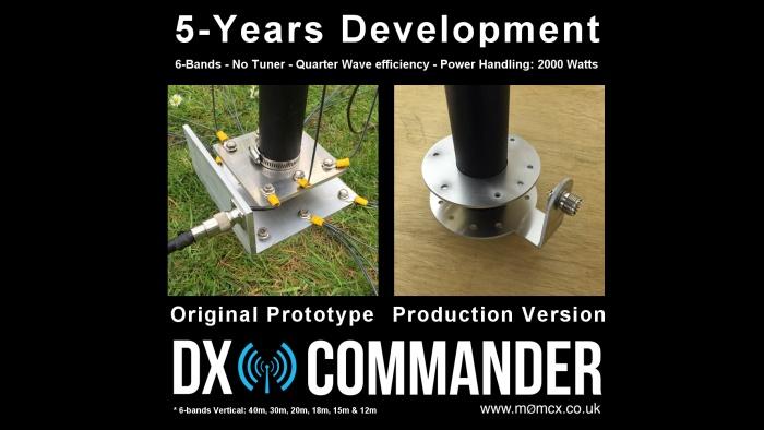 Multi-band 80m-6m HF Antenna /P ALE Compliant Antenna Survival Prep