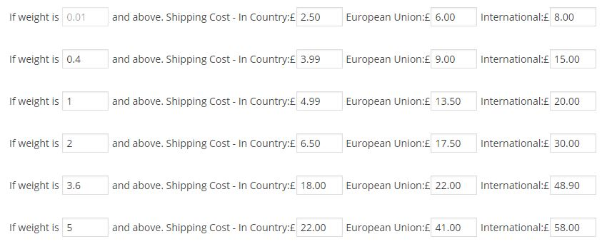 shipping-costs-2019